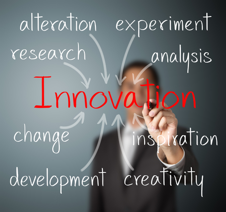 business man writing innovation concept Stock Photo