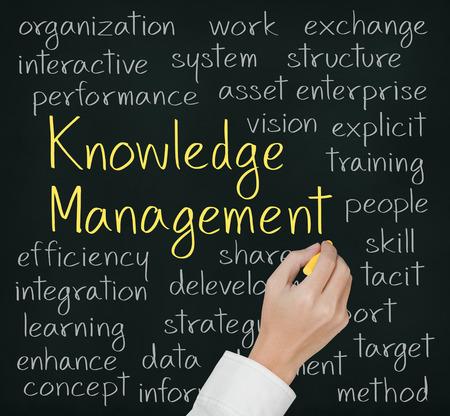 Concept de gestion des connaissances d'écriture de main d'affaires Banque d'images - 26051172