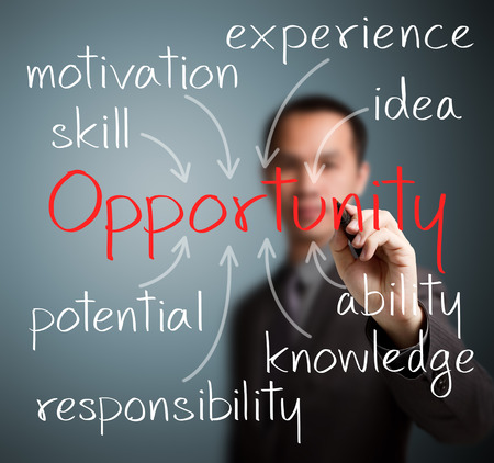 business man writing opportunity attainment by many attribute