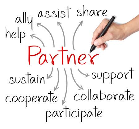 affärs hand skriva partnerkoncept