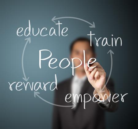 concept de développement écriture homme d'affaires de personnes