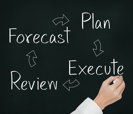 business improvement: business hand writing business improvement circle forecast - plan - review - execute