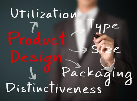 製品のデザイン コンセプトを書くビジネス男