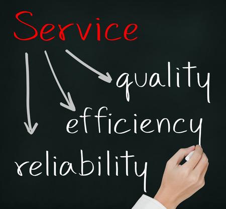 Concept de service de rédaction de main d'affaires Banque d'images - 26052503