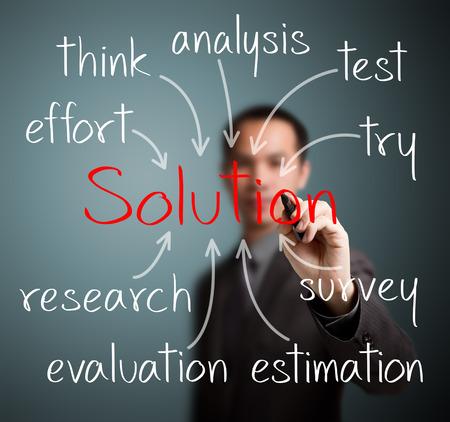 Solution d'écriture de l'homme d'affaires conclusion notion Banque d'images - 26052504