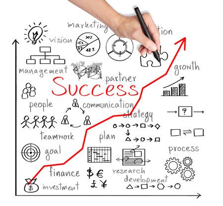 la main d'affaires écrire la réussite de l'entreprise par de nombreux processus