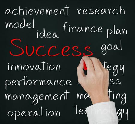 Main business success concept de l'écriture Banque d'images - 26052512