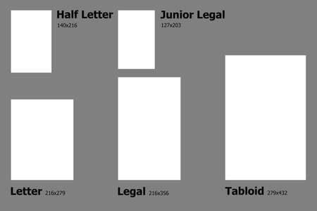 us sizes: Example dimensions of U.S. paper sizes.