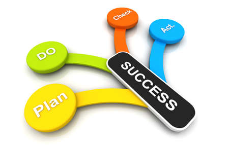 business plan do action check to success colorful photo