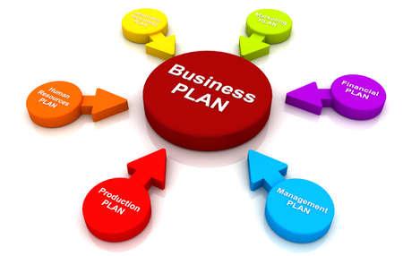 achievement charts: Business plan Concept Diagram chart management 3D render multicolor Circle Stock Photo