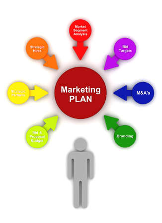 Marketing Plan 3D Render Circle Bubble Chart Diagram Business Color photo