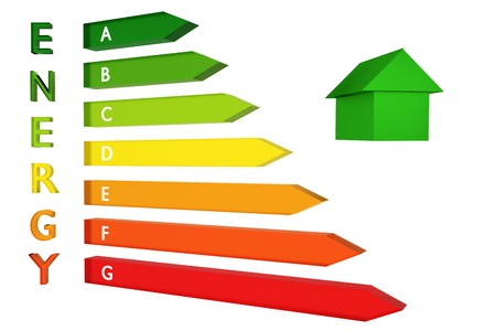 consuming: 3D Bar Chart shows a Energy Class Ranking with a green House