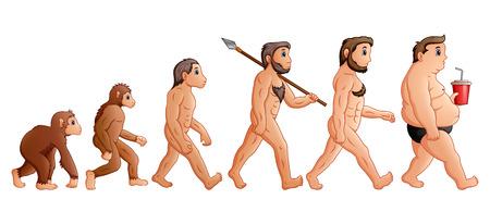 Vector illustration of Cartoon human evolution Çizim