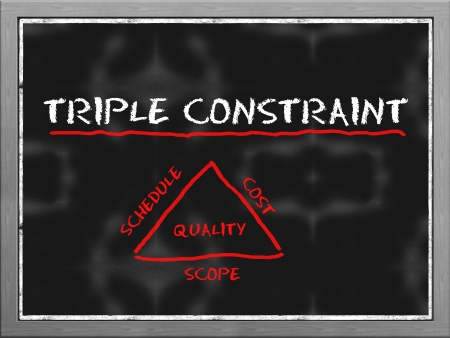 constraint: Triple constraint triangle in project management on blackboard