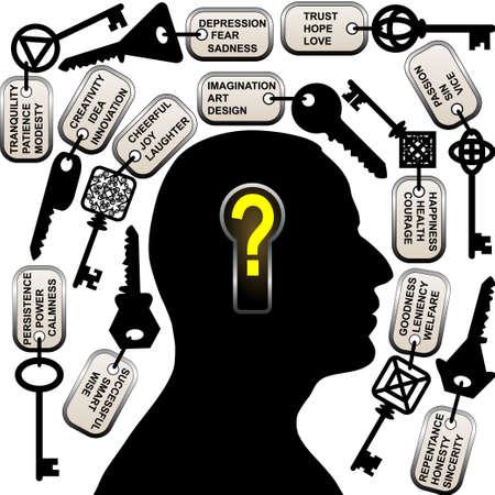 modesty: Find your keys
