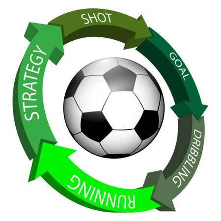 tactics: Football tactics