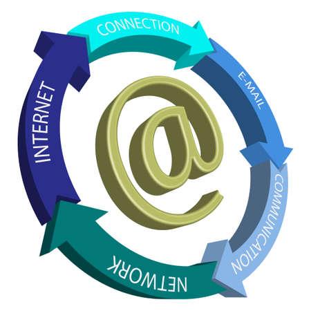 Internet symbol Illustration