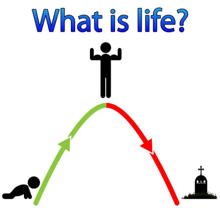 meaning: Life time Illustration