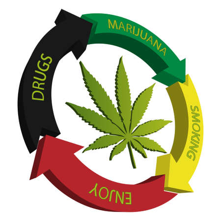 thc: Marijuana-Cannabis Illustration