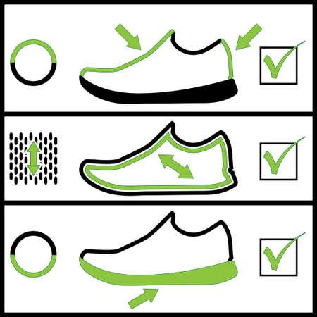 haltbarkeit: Schuhe Illustration