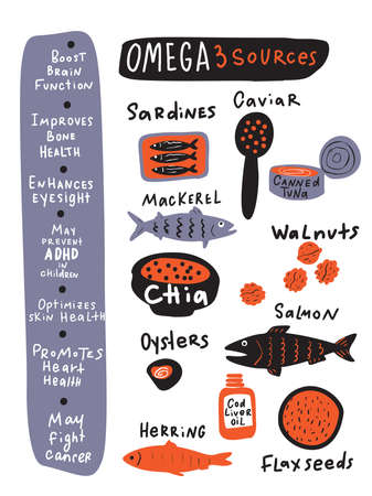Omega 3 healthy benefits. Hand drawn infographics about benefits of omega 3 and its sources. Food elements. Vector illustration. Isolated on white.