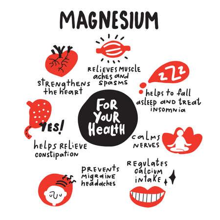 Magnésium. Pour ta santé. Affiche infographique amusante sur les bienfaits du magnésium pour la santé. Vecteur