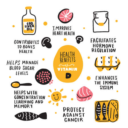 Vitamin D benefits and food.. Hand drawn infographic. Doodles Vector