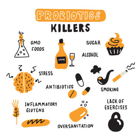 Probiotic killers. Hand drawn illustration of probiotics killing factors. Vector