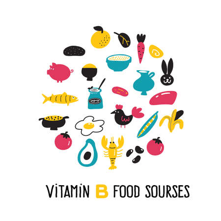 Vitamin B complex food sources. Vector cartoon illustration in circle