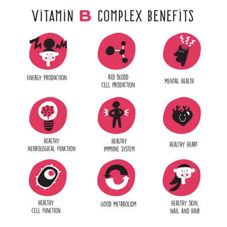 Vitamin B complex benefits. Vector Cartoon icons set. Vector Illustration