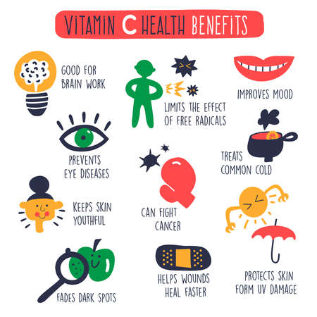 Vitamin C health benefits. Cartoon infographic poster made in vector. Isolated on white