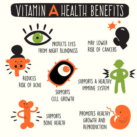 Vitamin A health benefits. Vector cartoon illustration. Infographics.