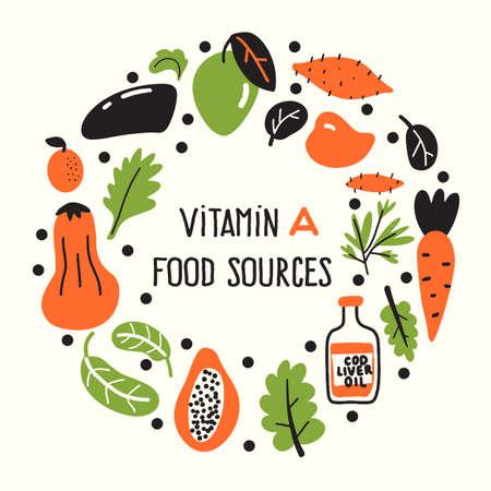 Vector cartoon illustration of vitamin A food sources. Round composition. Stock Vector - 124559318