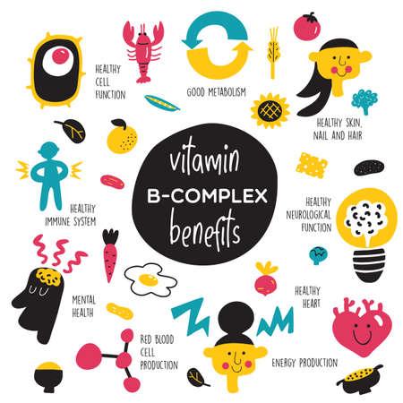 Complexe de vitamines B. Infographie de dessin animé de vecteur et sources de nourriture.