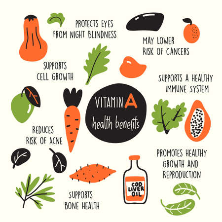 Funny cartoon illustration of Vitamin A sources and information about it benefits.