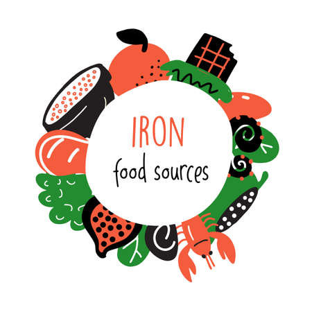 Iron food sources. Vector cartoon illustration of iron rich foods.