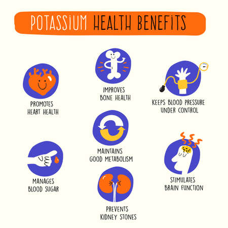 Potassium health benefits. Vector Cartoon icons set