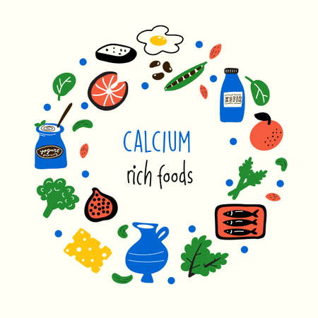 Flat vector illustration of Calcium rich foods. Green vegetables. Round composition 矢量图像