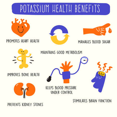 Potassium health benefits. Infographics poster. Vector illustration.