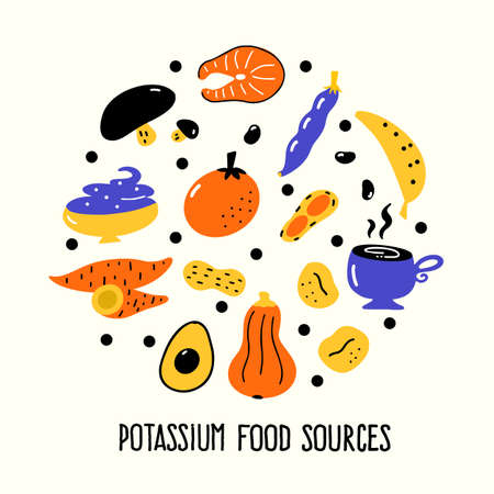 Potassium food sources. Vector cartoon illustration of iron rich foods Round composition