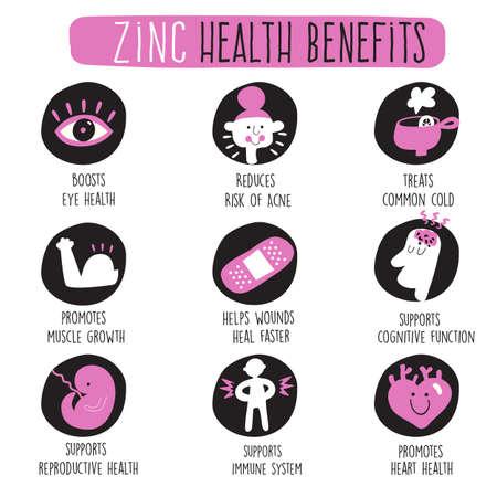 Zinc health benefits. Vector Cartoon icons set. Illustration