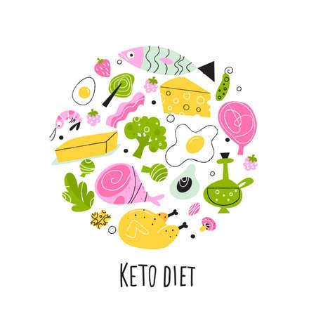 Ketogenic diet. Vector illustration of healthy keto food. Round composition. Ilustração