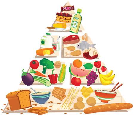 An illustration of a food pyramid. Ilustracja