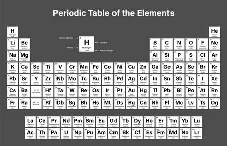 Periodic table of the elements vector illustration shows atomic periodic table of the elements vector illustration shows atomic number symbol name and urtaz Image collections
