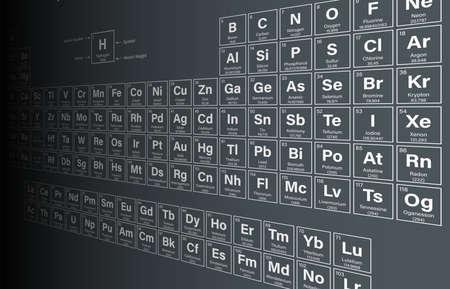Periodensystem der Elemente Vector Illustration - zeigt Ordnungszahl, Symbol, Name und Atomgewicht - einschließlich 2016 die vier neuen Elemente Nihonium, Moscovium, Tennessine und Oganesson Vektorgrafik