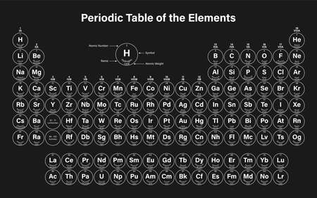 atomic symbol: Periodic Table of the Elements Vector Illustration - shows atomic number, symbol, name and atomic weight - including 2016 the four new elements Nihonium, Moscovium, Tennessine and Oganesson