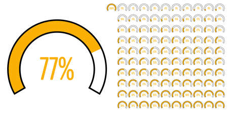 Set of circular sector percentage diagrams from 0 to 100 ready-to-user for web design, user interface (UI) or infographic - indicator with yellow.