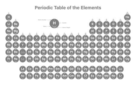 Periodic Table of the Elements Vector Illustration - shows atomic number, symbol, name and atomic weight - including 2016 the four new elements Nihonium, Moscovium, Tennessine and Oganesson