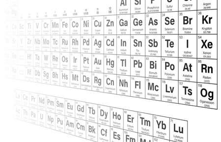 Periodensystem der Elemente einschließlich Nihonium, Moscovium, Tennessine und Oganesson in perspektivischen Ansicht Vektor-Illustration Standard-Bild - 76189772
