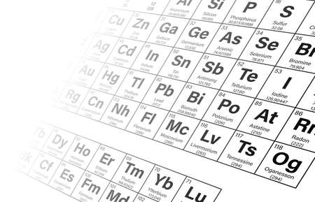 Periodic Table of the Elements including Nihonium, Moscovium, Tennessine and Oganesson in perspective view vector illustration